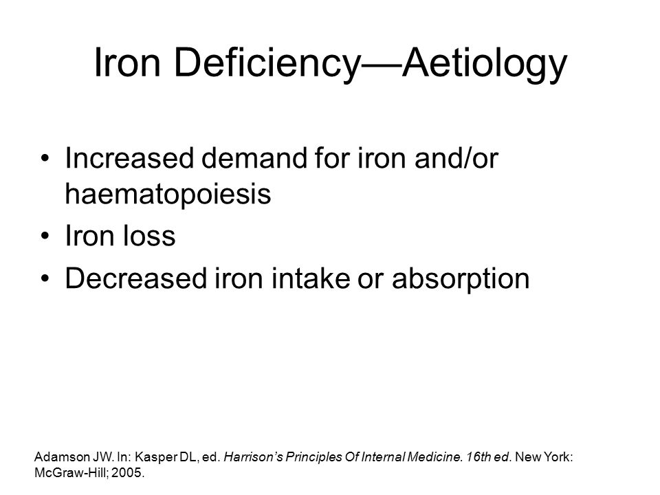 Iron Deficiency—Aetiology
