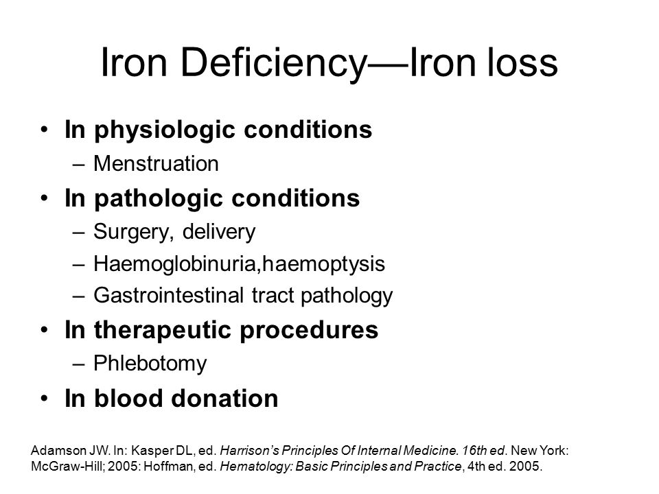 Iron Deficiency—Iron loss