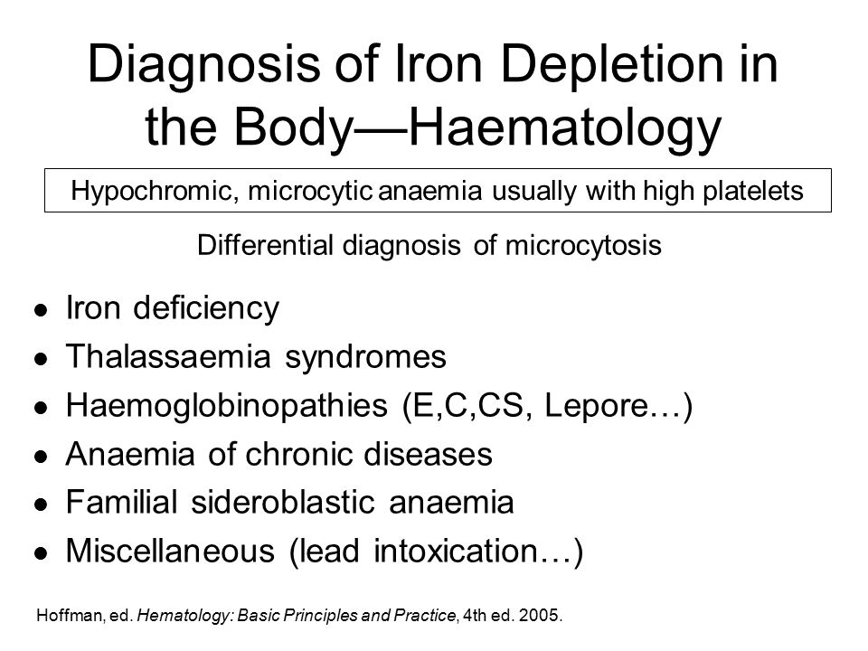 Diagnosis of Iron Depletion in the Body—Haematology