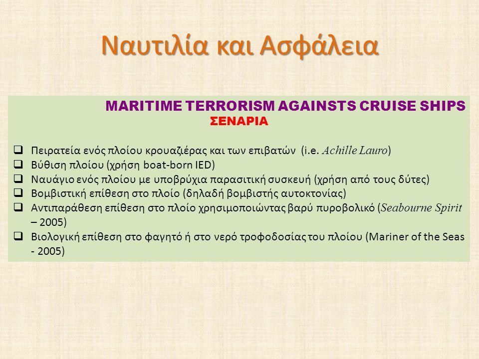 Ναυτιλία και Ασφάλεια MARITIME TERRORISM AGAINSTS CRUISE SHIPS ΣΕΝΑΡΙΑ