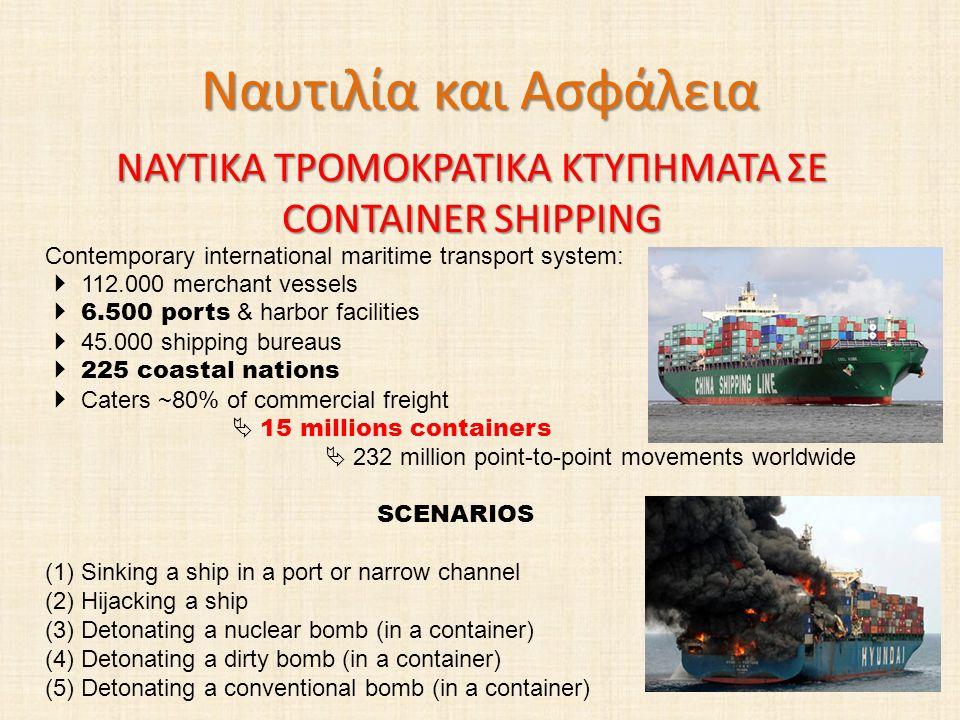 ΝΑΥΤΙΚΑ ΤΡΟΜΟΚΡΑΤΙΚΑ ΚΤΥΠΗΜΑΤΑ ΣΕ CONTAINER SHIPPING
