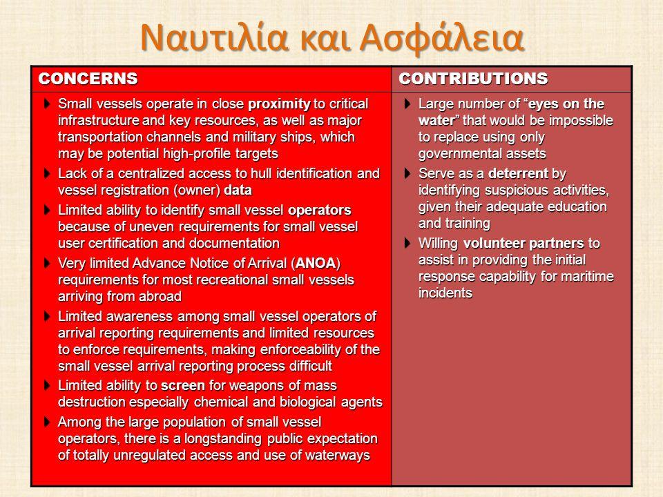 Ναυτιλία και Ασφάλεια CONCERNS CONTRIBUTIONS