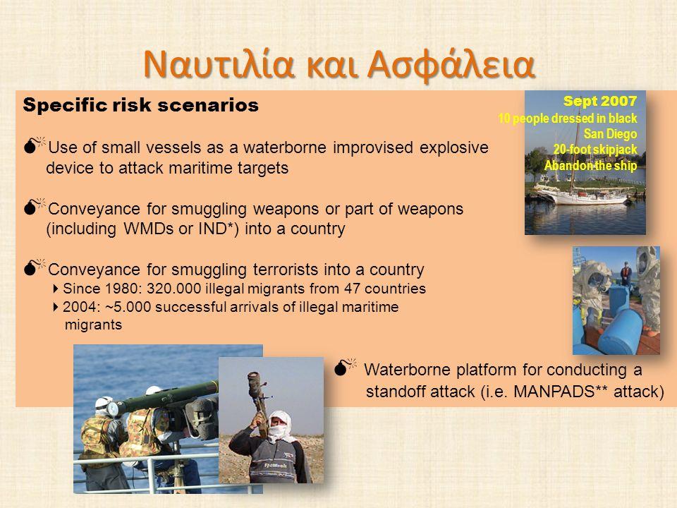 Ναυτιλία και Ασφάλεια Specific risk scenarios