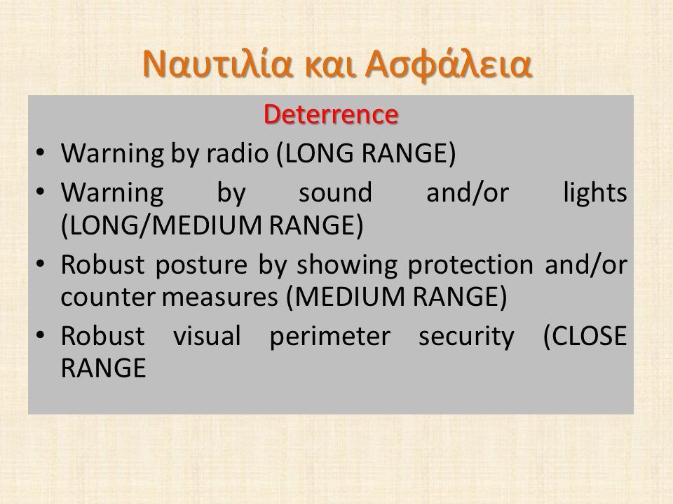 Ναυτιλία και Ασφάλεια Deterrence Warning by radio (LONG RANGE)