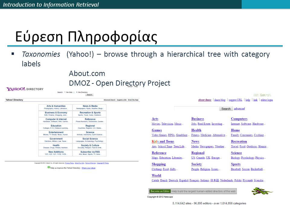 Εύρεση Πληροφορίας Taxonomies (Yahoo!) – browse through a hierarchical tree with category labels. About.com.