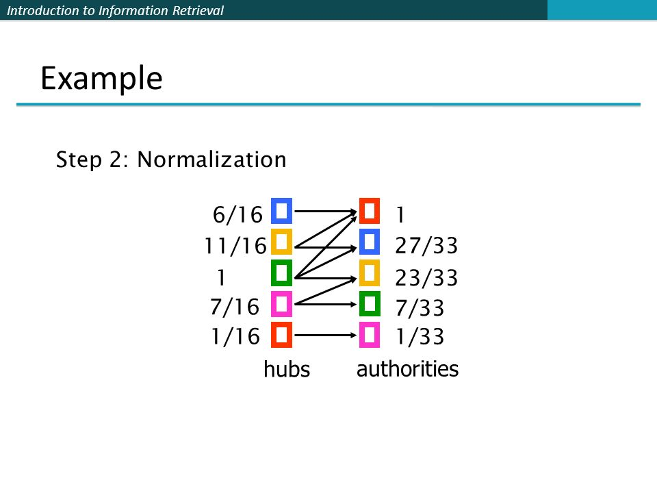 Example Step 2: Normalization 6/16 1 11/16 27/33 1 23/33 7/16 7/33