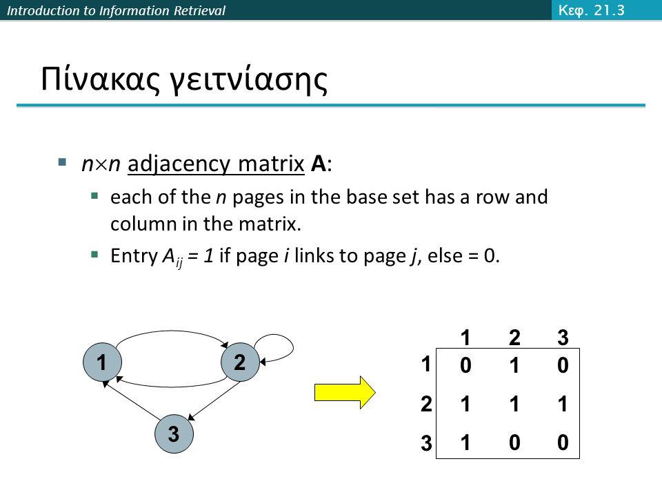 Πίνακας γειτνίασης nn adjacency matrix A: