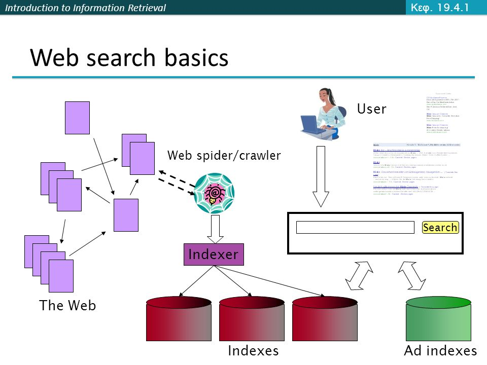 Web search basics User The Web Indexer Indexes Ad indexes