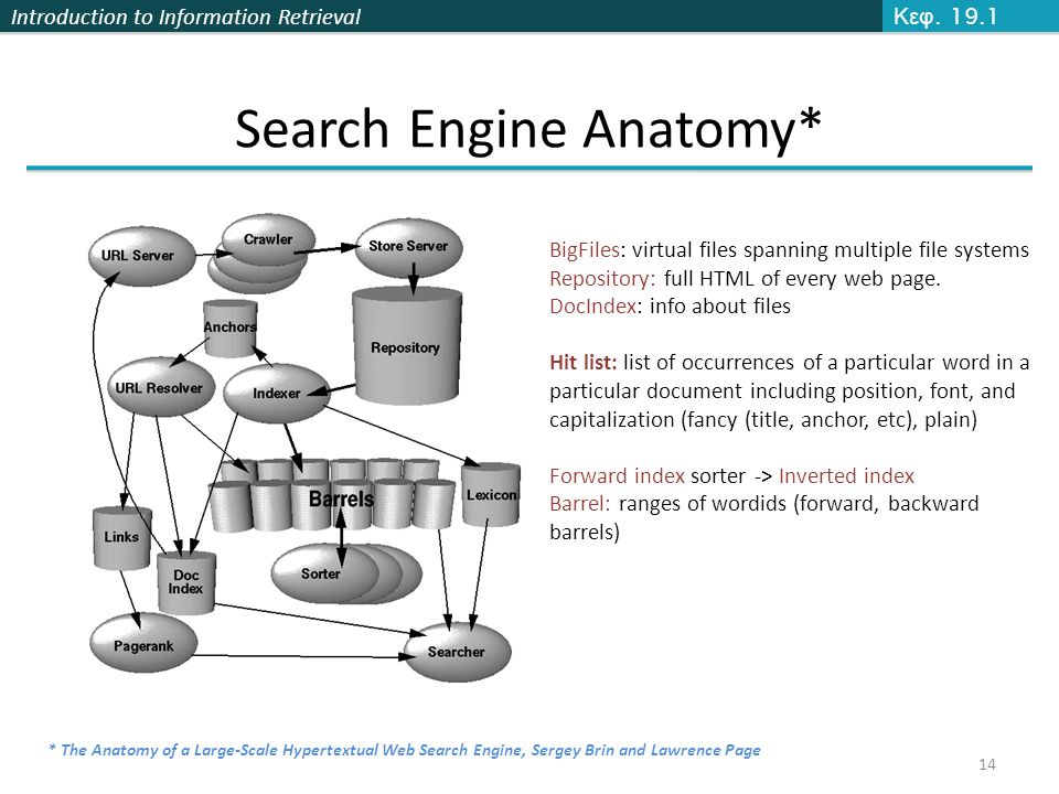 Search Engine Anatomy*