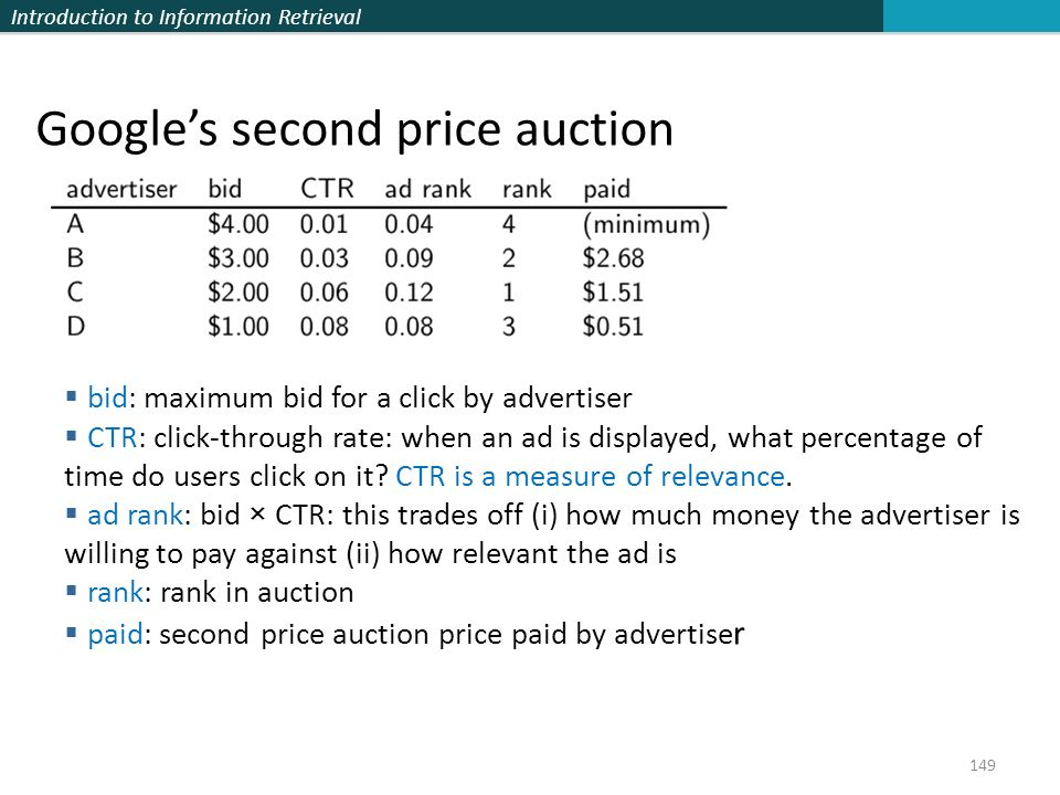 Google's second price auction
