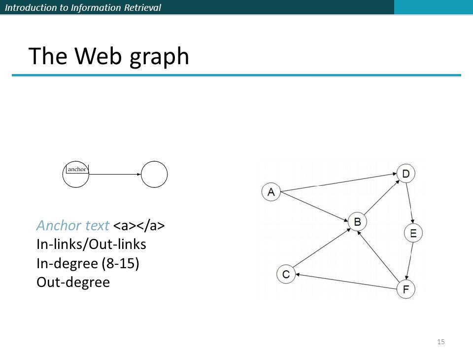 The Web graph Anchor text <a></a> In-links/Out-links