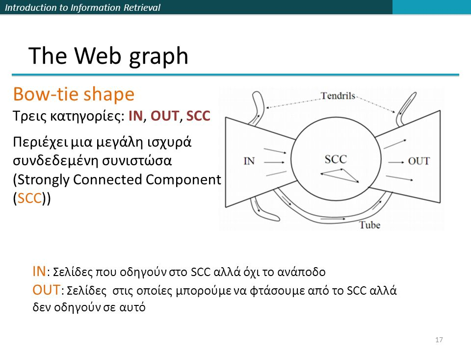 The Web graph Bow-tie shape Τρεις κατηγορίες: IN, OUT, SCC