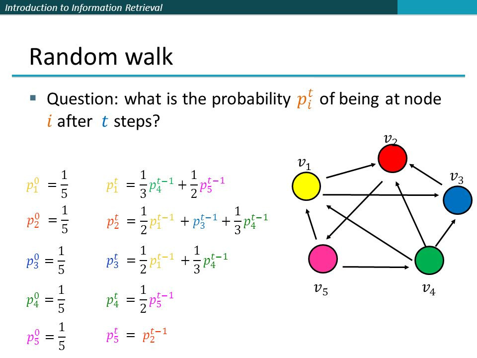 Random walk Question: what is the probability 𝑝 𝑖 𝑡 of being at node 𝑖 after 𝑡 steps 𝑣 2. 𝑣 3.
