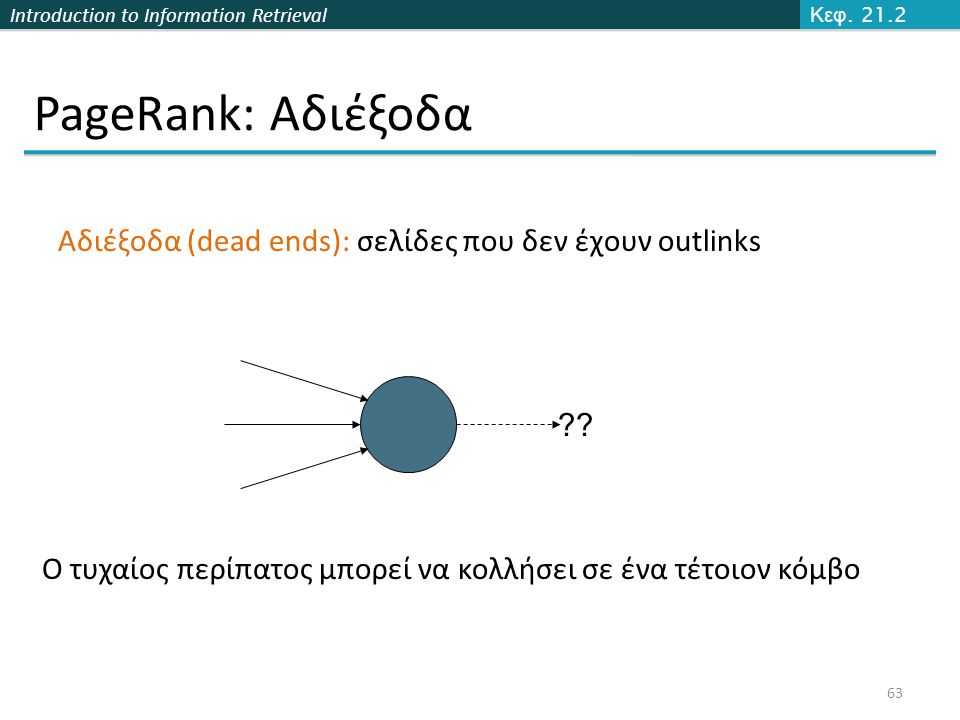 Κεφ. 21.2 PageRank: Αδιέξοδα. Αδιέξοδα (dead ends): σελίδες που δεν έχουν outlinks.