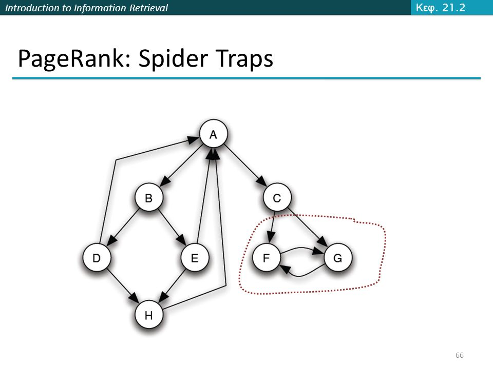 PageRank: Spider Traps