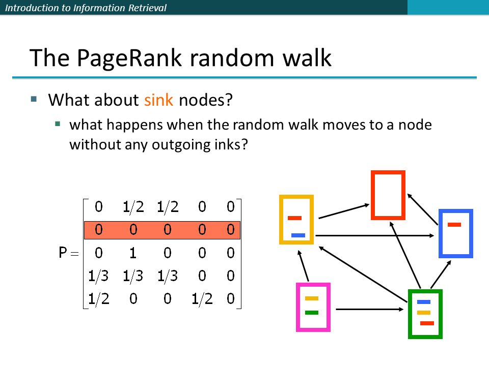 The PageRank random walk