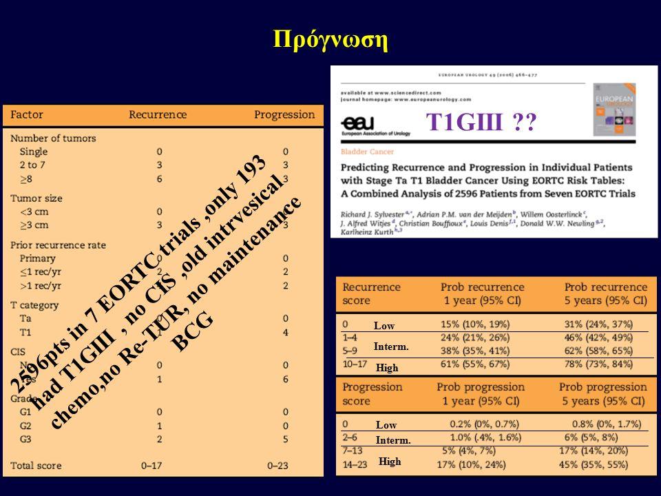 Πρόγνωση T1GIII 2596pts in 7 EORTC trials ,only 193 had T1GIII , no CIS ,old intrvesical chemo,no Re-TUR, no maintenance BCG.