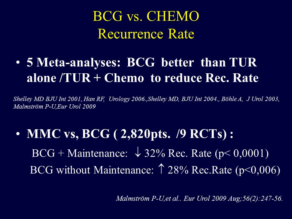 BCG vs. CHEMO Recurrence Rate