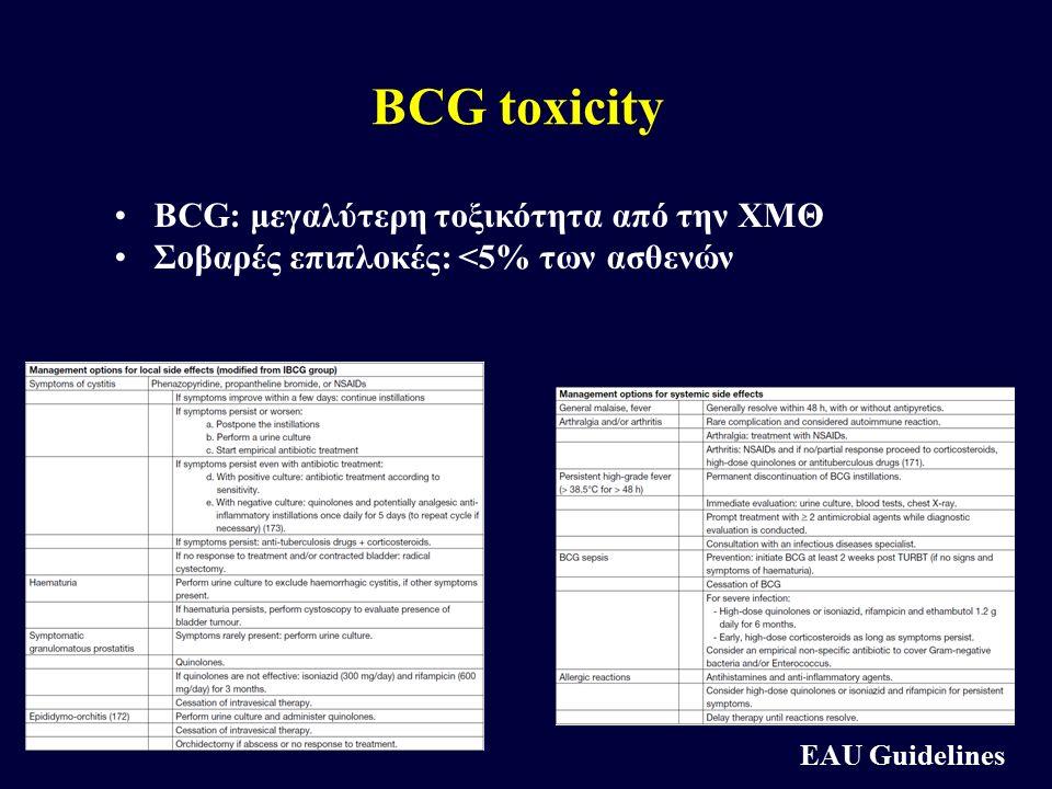 BCG toxicity BCG: μεγαλύτερη τοξικότητα από την ΧΜΘ