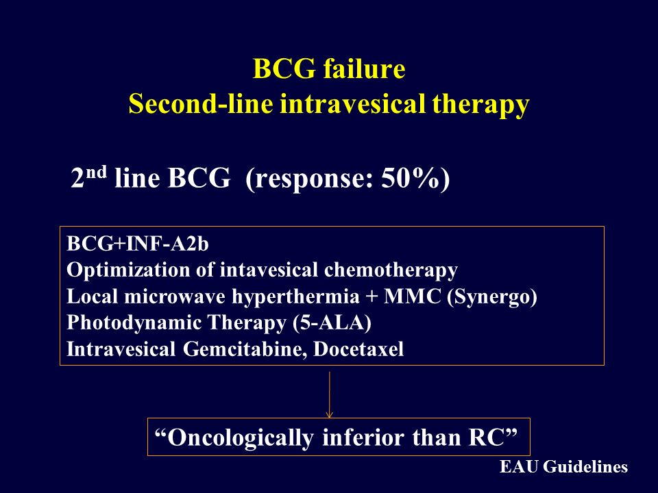 BCG failure Second-line intravesical therapy
