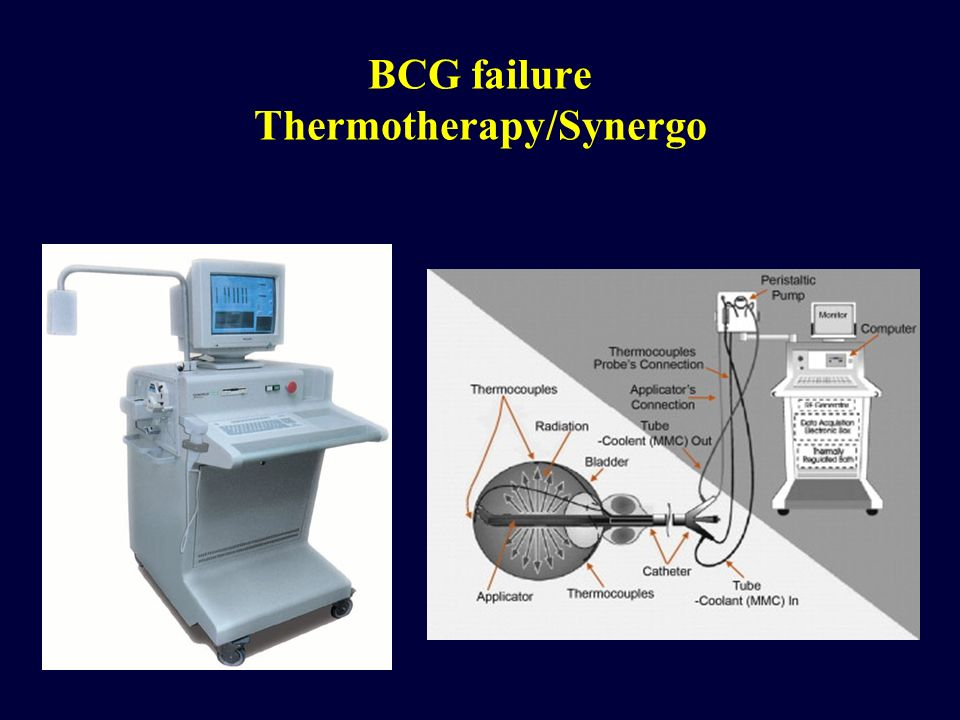 Thermotherapy/Synergo