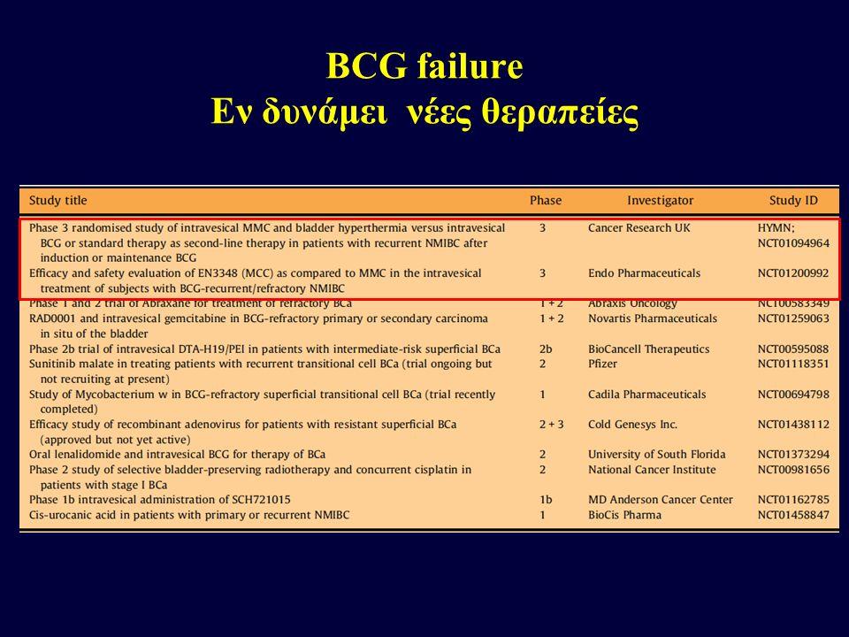BCG failure Εν δυνάμει νέες θεραπείες
