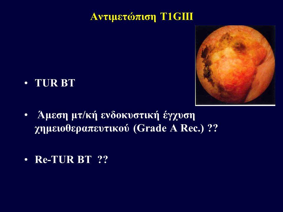 Αντιμετώπιση T1GIII TUR BT. Άμεση μτ/κή ενδοκυστική έγχυση χημειοθεραπευτικού (Grade A Rec.) .