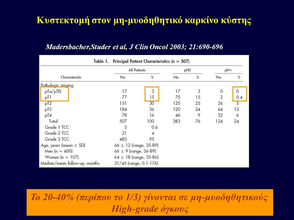 To 20-40% (περίπου το 1/3) γίνονται σε μη-μυοδηθητικούς