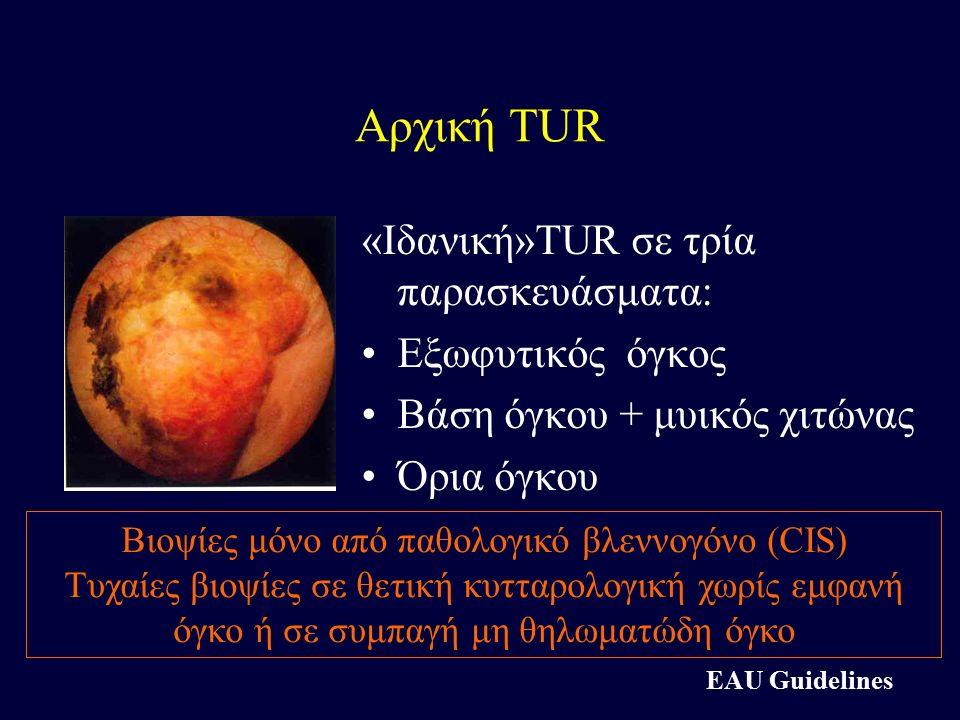 Βιοψίες μόνο από παθολογικό βλεννογόνο (CIS)