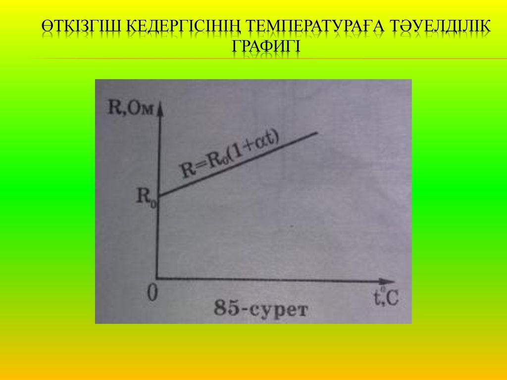 Өткізгіш кедергісінің температураға тәуелділік графигі