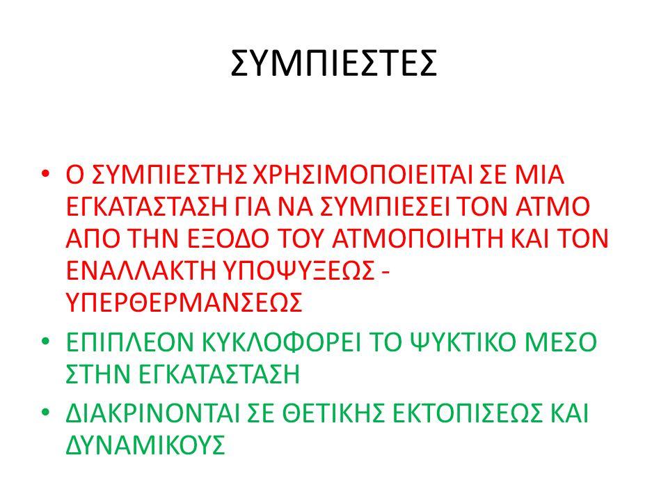 ΣΥΜΠΙΕΣΤΕΣ