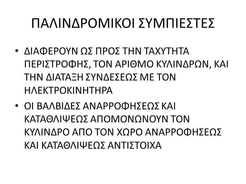 ΠΑΛΙΝΔΡΟΜΙΚΟΙ ΣΥΜΠΙΕΣΤΕΣ