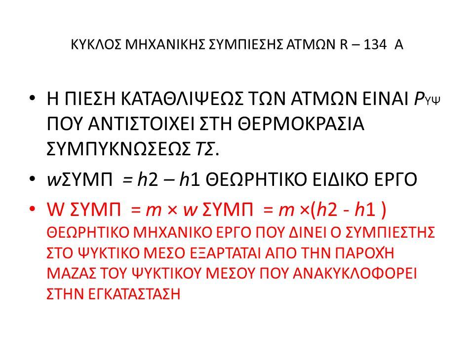 ΚΥΚΛΟΣ ΜΗΧΑΝΙΚΗΣ ΣΥΜΠΙΕΣΗΣ ΑΤΜΩΝ R – 134 A