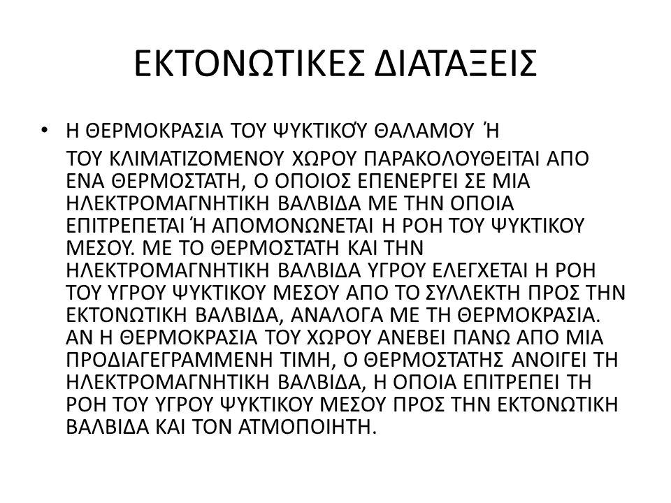 ΕΚΤΟΝΩΤΙΚΕΣ ΔΙΑΤΑΞΕΙΣ