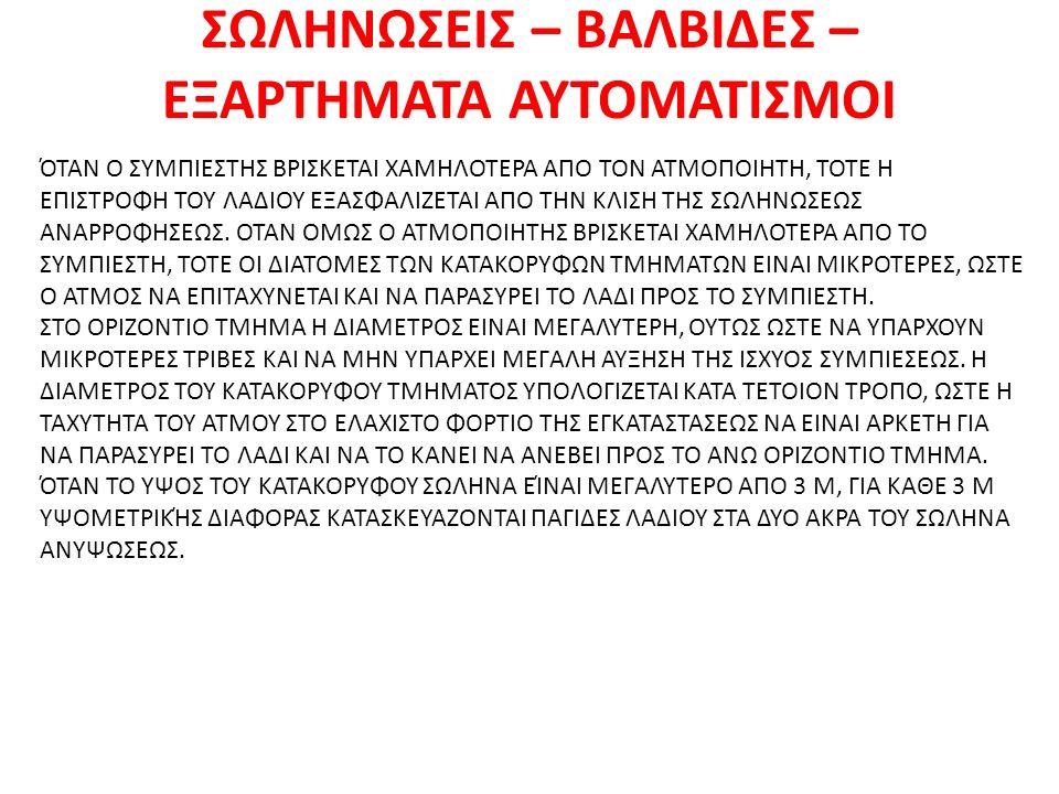 ΣΩΛΗΝΩΣΕΙΣ – BΑΛΒΙΔΕΣ – EΞΑΡΤΗΜΑΤΑ ΑΥΤΟΜΑΤΙΣΜΟΙ