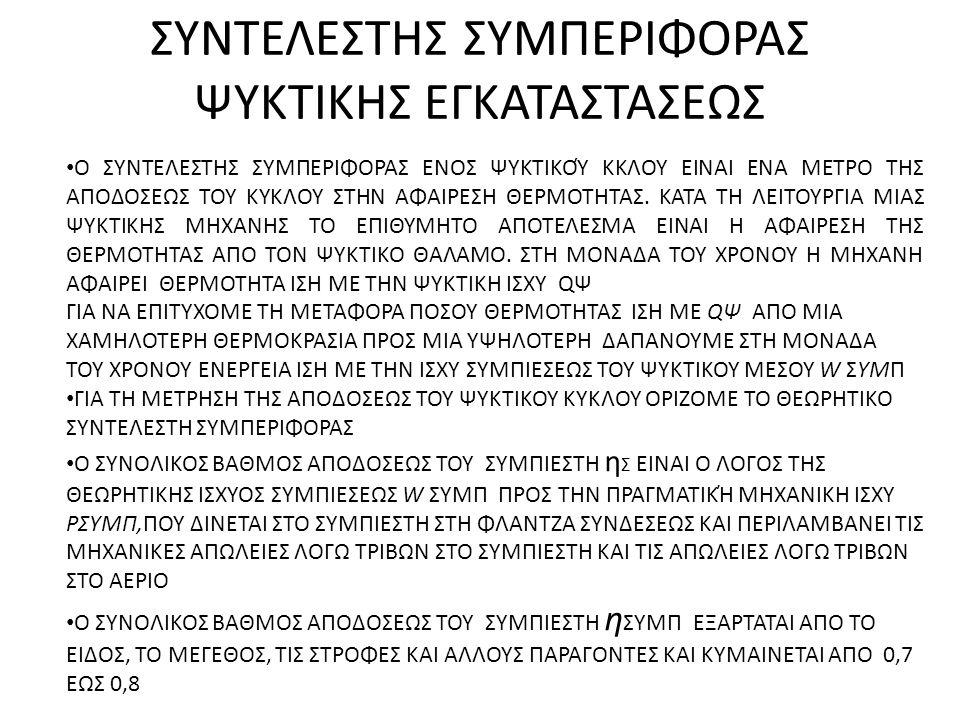 ΣΥΝΤΕΛΕΣΤΗΣ ΣΥΜΠΕΡΙΦΟΡΑΣ ΨΥΚΤΙΚΗΣ ΕΓΚΑΤΑΣΤΑΣΕΩΣ
