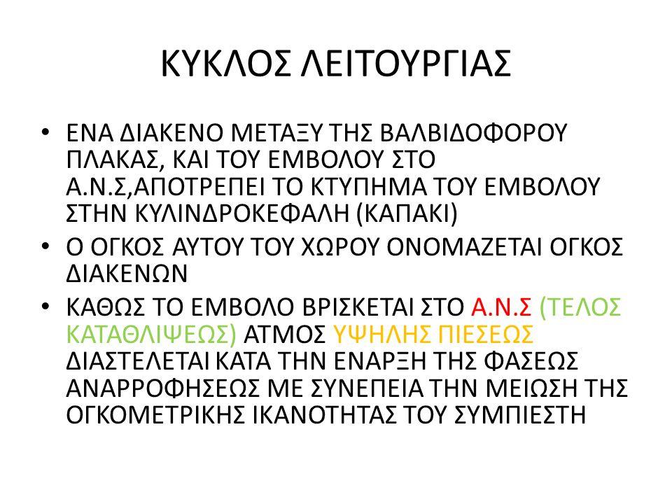 ΚΥΚΛΟΣ ΛΕΙΤΟΥΡΓΙΑΣ