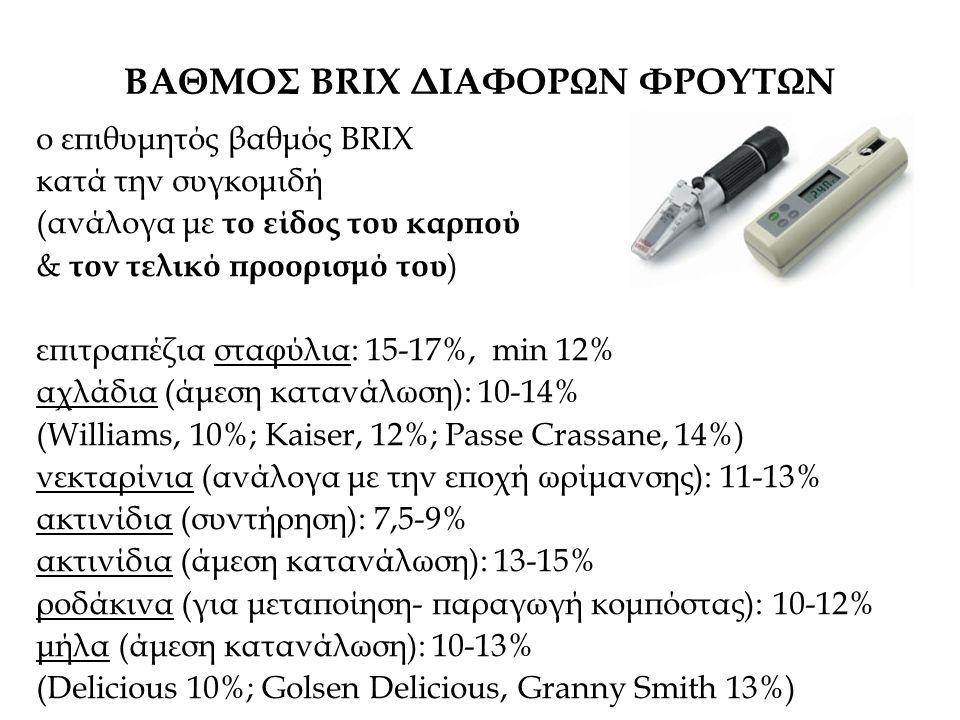 ΒΑΘΜΟΣ BRIX ΔΙΑΦΟΡΩΝ ΦΡΟΥΤΩΝ
