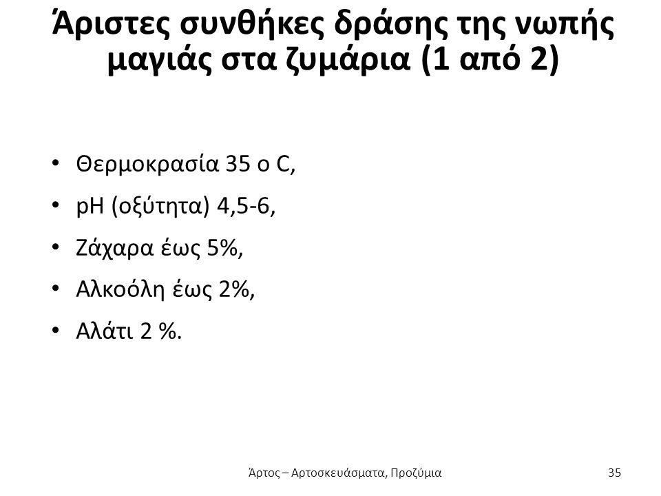 Άριστες συνθήκες δράσης της νωπής μαγιάς στα ζυμάρια (1 από 2)