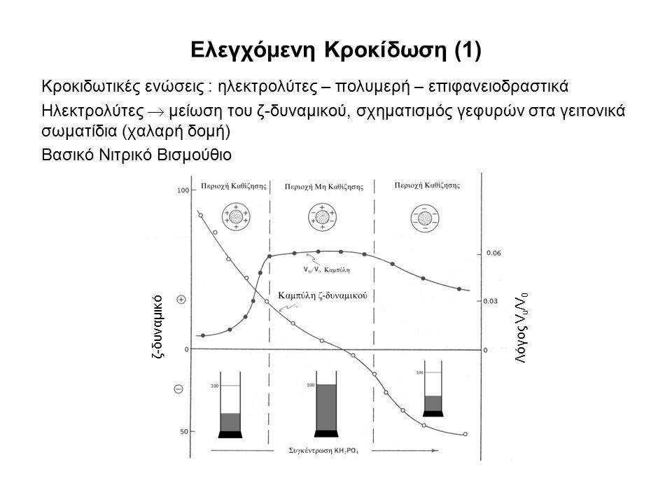 Ελεγχόμενη Κροκίδωση (1)
