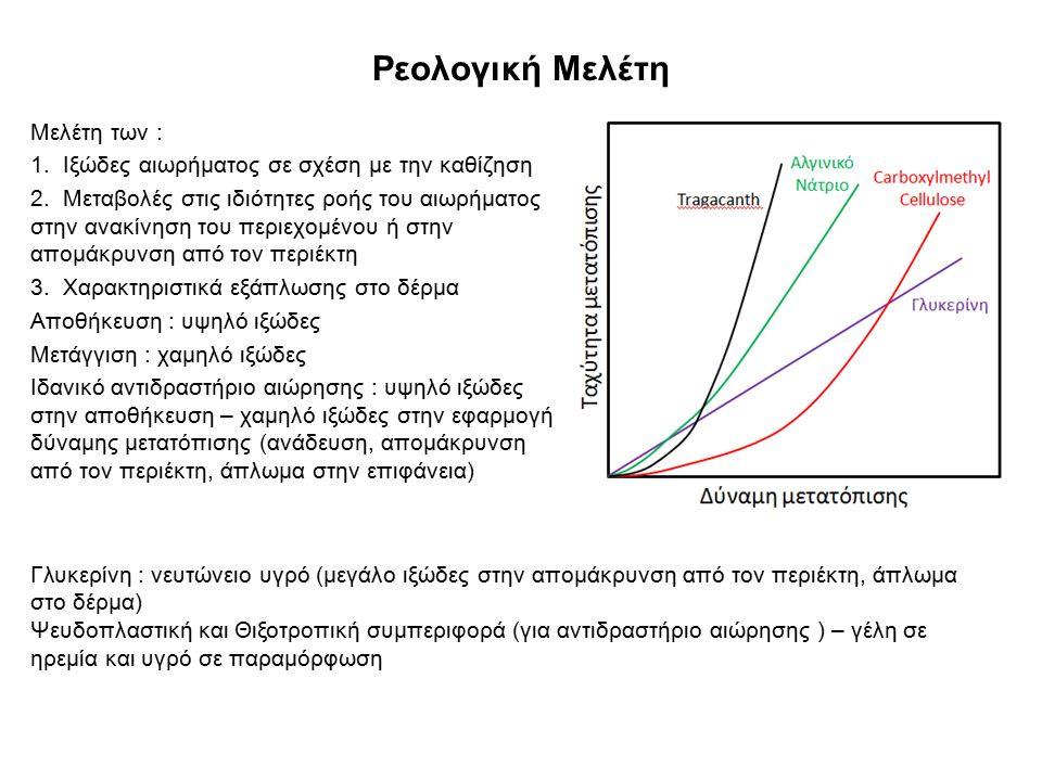 Ρεολογική Μελέτη Μελέτη των :