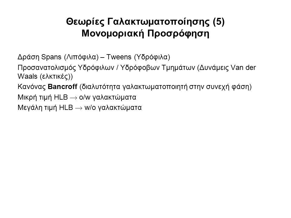 Θεωρίες Γαλακτωματοποίησης (5) Μονομοριακή Προσρόφηση