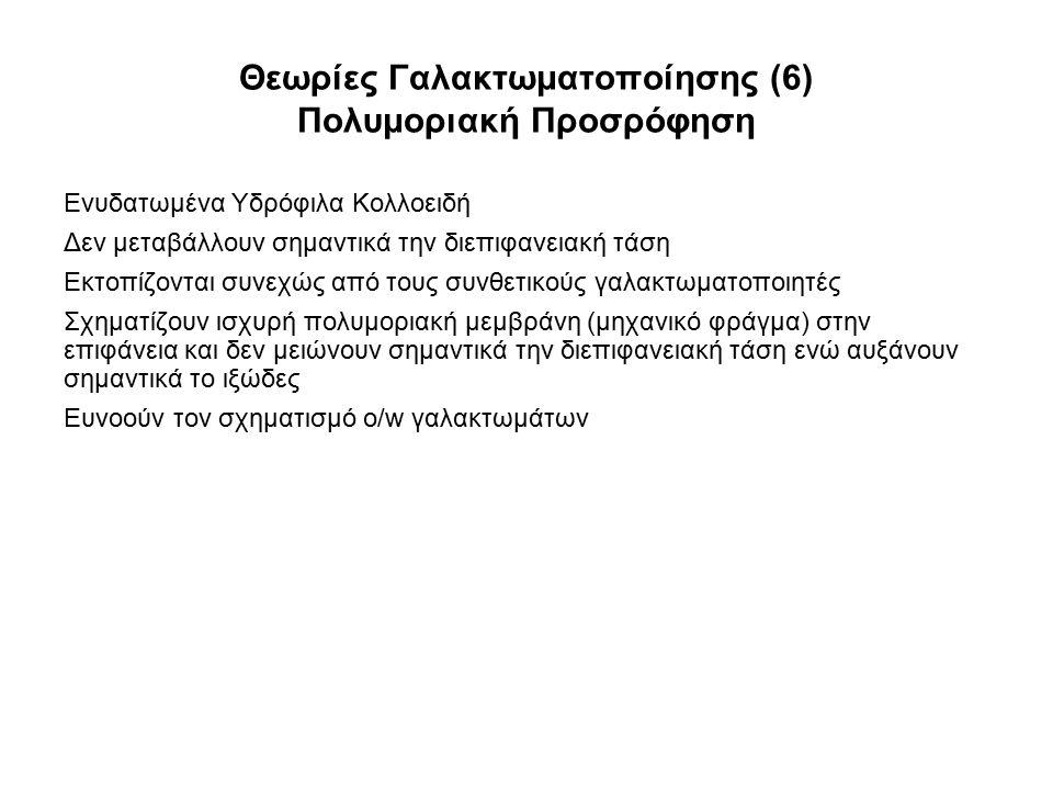 Θεωρίες Γαλακτωματοποίησης (6) Πολυμοριακή Προσρόφηση