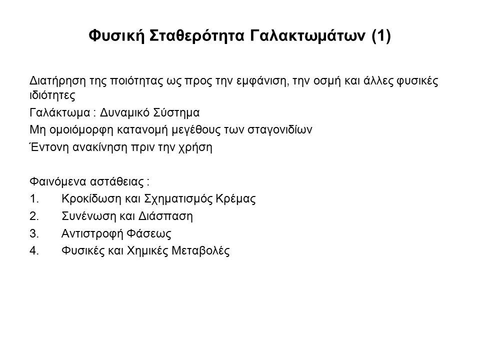 Φυσική Σταθερότητα Γαλακτωμάτων (1)