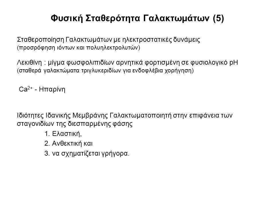 Φυσική Σταθερότητα Γαλακτωμάτων (5)