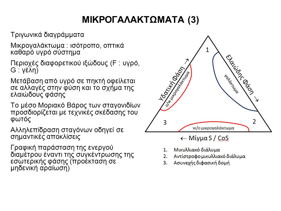 ΜΙΚΡΟΓΑΛΑΚΤΩΜΑΤΑ (3) Τριγωνικά διαγράμματα