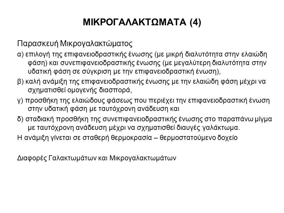 ΜΙΚΡΟΓΑΛΑΚΤΩΜΑΤΑ (4) Παρασκευή Μικρογαλακτώματος