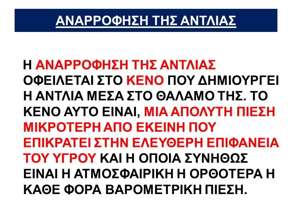 ΑΝΑΡΡΟΦΗΣΗ ΤΗΣ ΑΝΤΛΙΑΣ