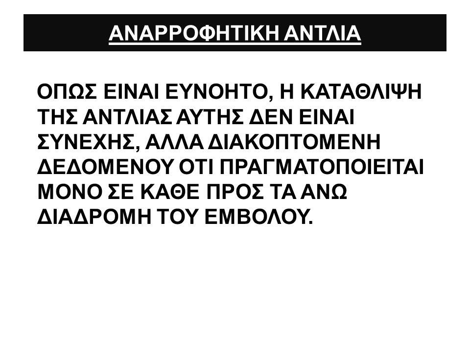 ΑΝΑΡΡΟΦΗΤΙΚΗ ΑΝΤΛΙΑ