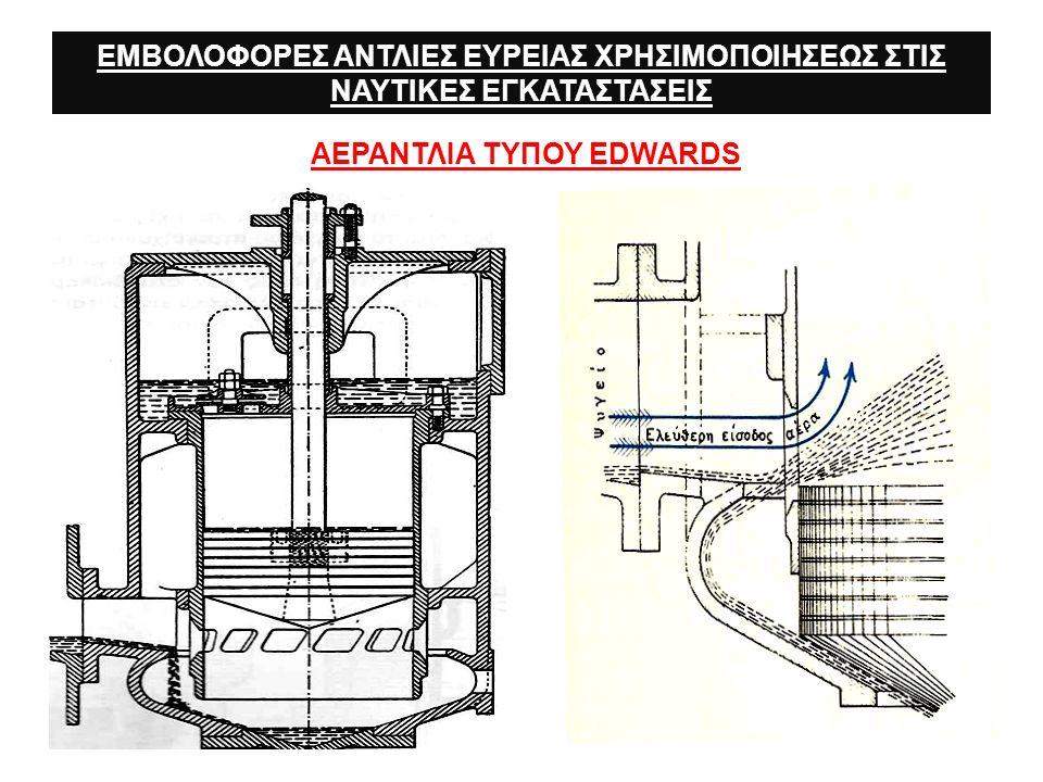 ΑΕΡΑΝΤΛΙΑ ΤΥΠΟΥ EDWARDS